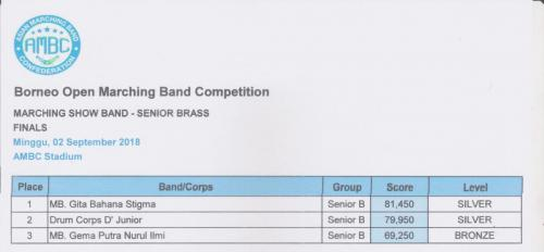 Marching Show (Senior Brass group)